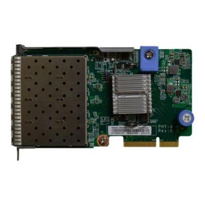 image Lenovo ThinkSystem - Adaptateur réseau - LAN-on-Motherboard (LOM) - 10 Gigabit SFP+ x 4 - pour ThinkAgile HX3321 Certified Node, HX7820 Appliance, HX7821 Certified Node
